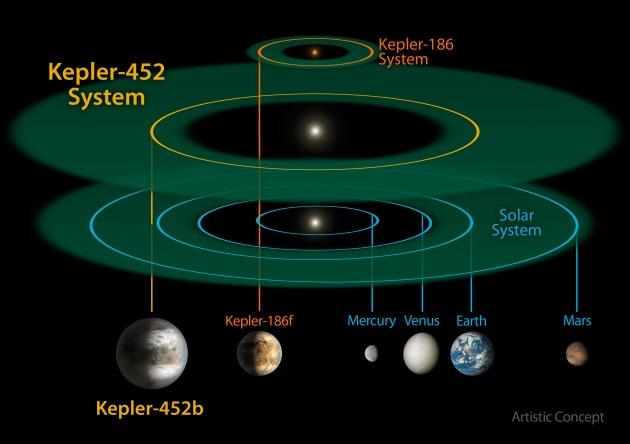 kepler-452